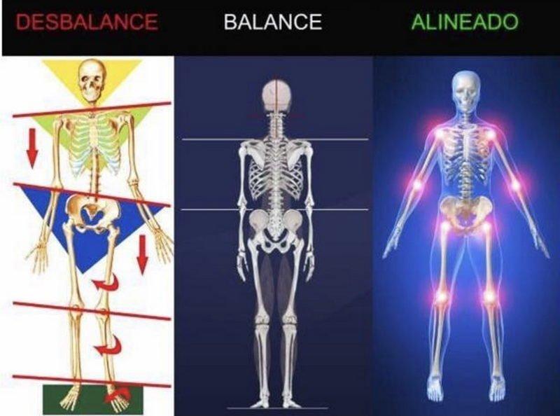 Alineación de la columna - Espacio Aum Castelldefels y Gavà - Yoga Studio